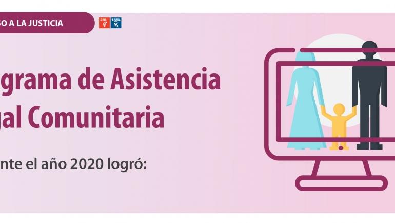 Logros 2020 de Programa de Asistencia Legal Comunitaria